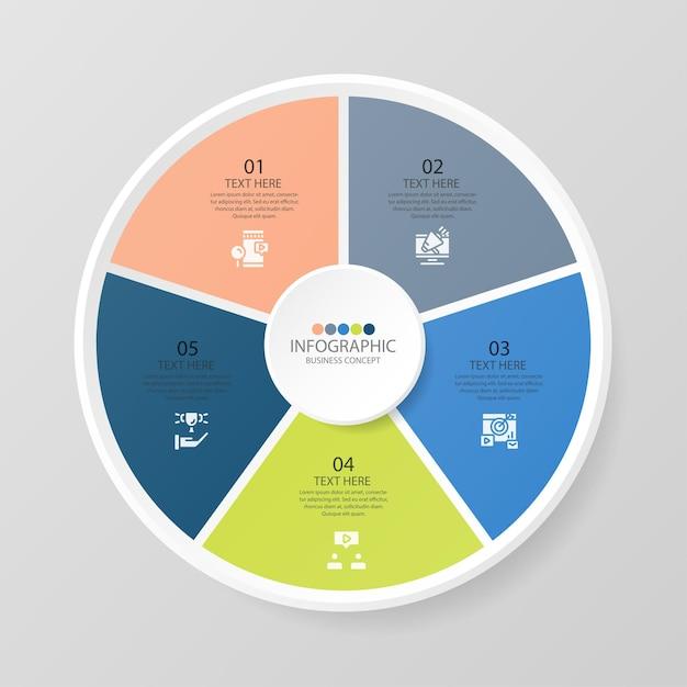 Modèle D'infographie De Cercle De Base Avec 5 étapes ...
