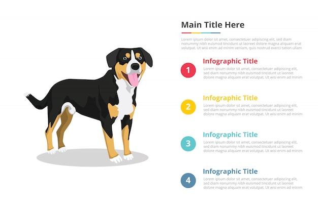 Modèle d'infographie de chien Vecteur Premium