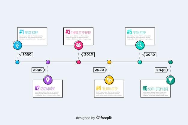 Modèle d'infographie chronologie design plat Vecteur gratuit