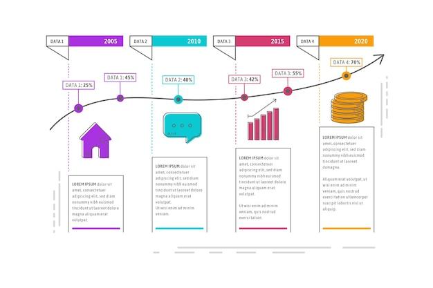 Modèle D'infographie De Chronologie Vecteur gratuit
