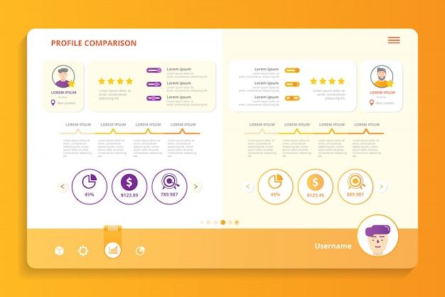 Modèle d'infographie de comparaison de profil Vecteur Premium