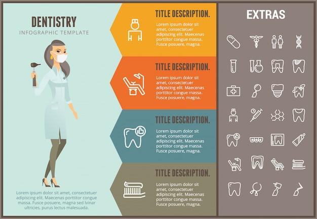 Modèle D'infographie De La Dentisterie, Des éléments Et Des Icônes Vecteur Premium