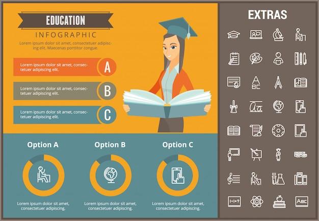 Modèle d'infographie de l'éducation, des éléments et des icônes Vecteur Premium
