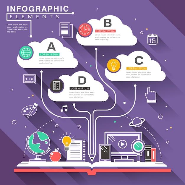 Modèle D'infographie D'éducation En Ligne Au Design Plat Vecteur Premium
