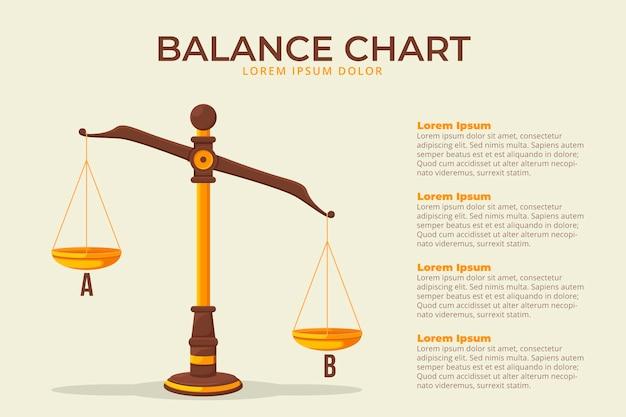 Modèle D'infographie D'équilibre Vecteur gratuit