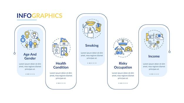 Modèle D'infographie Sur Les Facteurs De Coût D'assurance Vecteur Premium