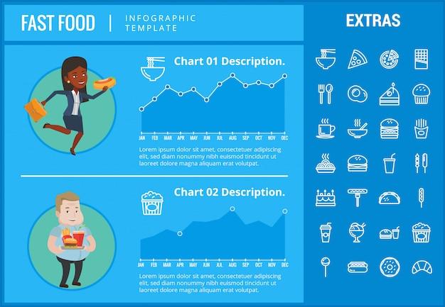 Modèle D'infographie Fast Food Et éléments Vecteur Premium