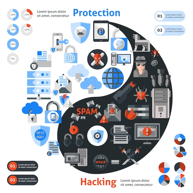 Modèle d'infographie hacker data protection Vecteur Premium