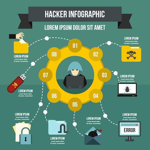 Modèle d'infographie de hacker, style plat Vecteur Premium