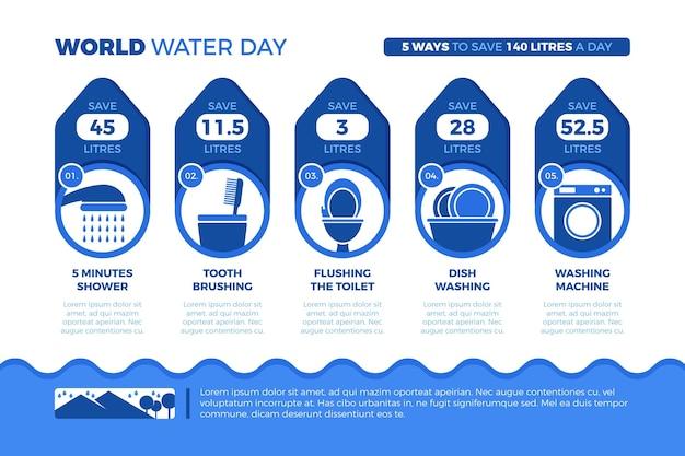 Modèle D'infographie De La Journée Mondiale De L'eau Vecteur Premium