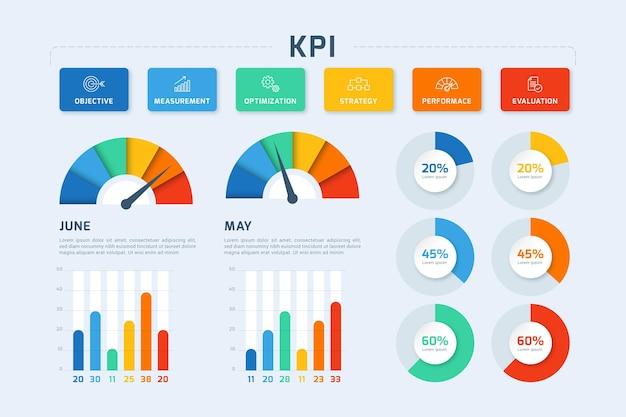 Modèle D'infographie Kpi Vecteur gratuit