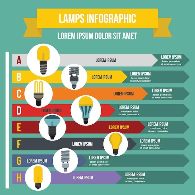 Modèle d'infographie de lampes, style plat Vecteur Premium