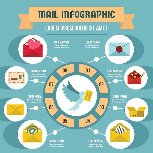 Modèle d'infographie mail, style plat Vecteur Premium