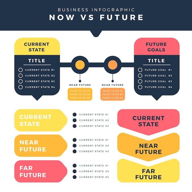 Modèle D'infographie Maintenant Vs Futur Vecteur Premium