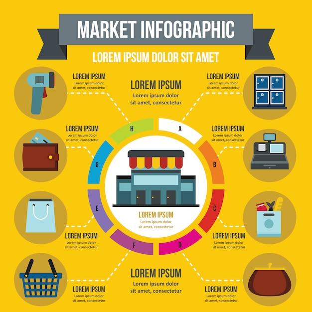 Modèle d'infographie de marché, style plat Vecteur Premium