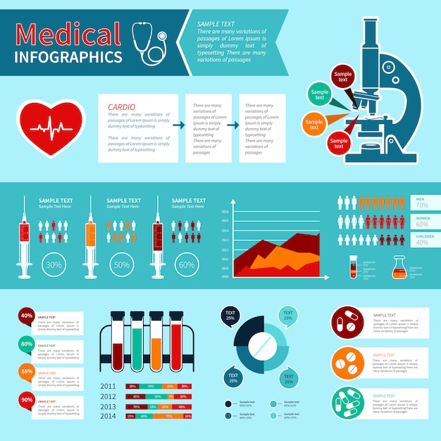Modèle d'infographie médicale plat Vecteur gratuit