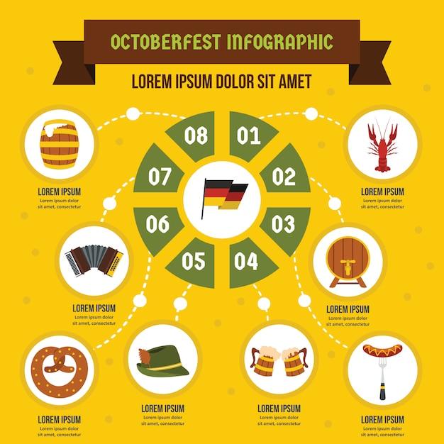 Modèle d'infographie octoberfest, style plat Vecteur Premium