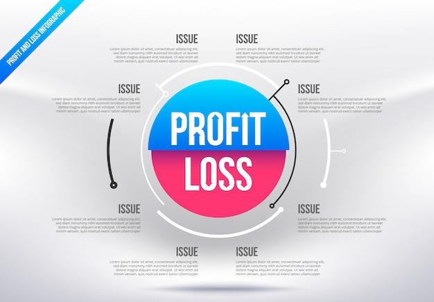 Modèle D'infographie De Profits Et Pertes. Problème Simple De Profits Et Pertes De Présentation D'entreprise. Vecteur Premium