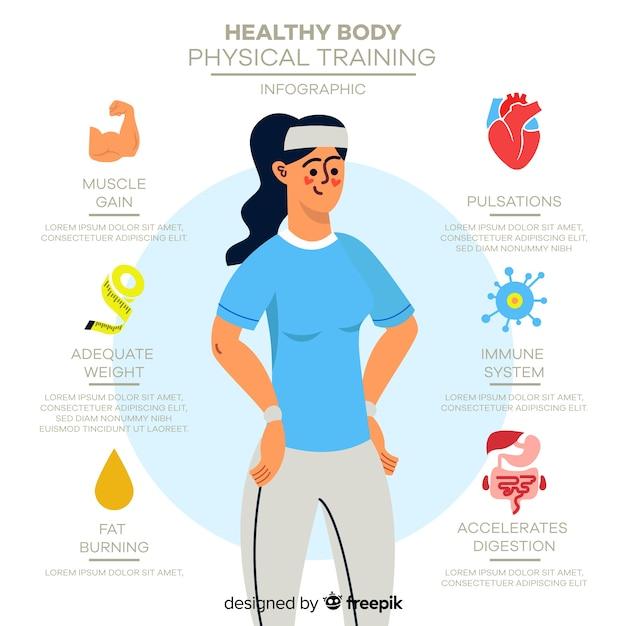 Modèle d'infographie santé dessiné à la main Vecteur gratuit