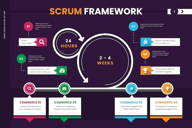 Modèle D'infographie Scrum Vecteur Premium