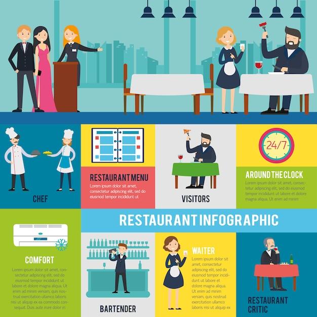 Modèle D'infographie De Service De Restaurant Vecteur gratuit