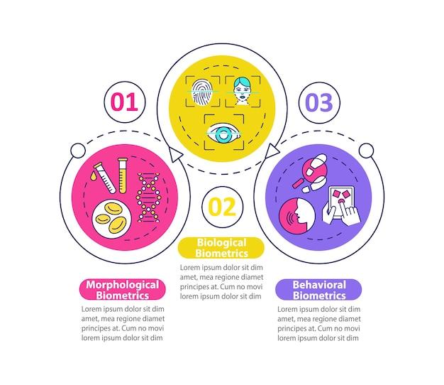 Modèle D'infographie Des Types De Biométrie Vecteur Premium