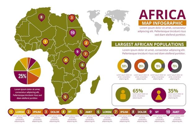 Modèle Infographique De Carte Afrique Plate Vecteur gratuit