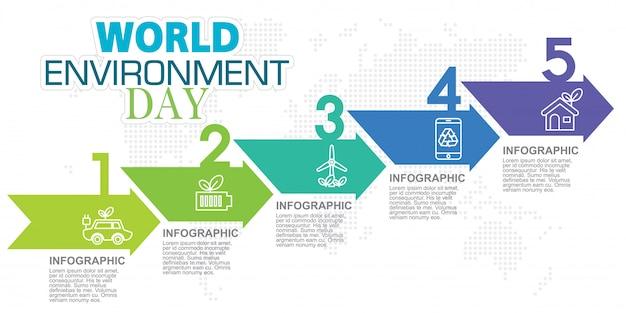 Modèle infographique. concept de la journée mondiale de l'environnement. Vecteur Premium