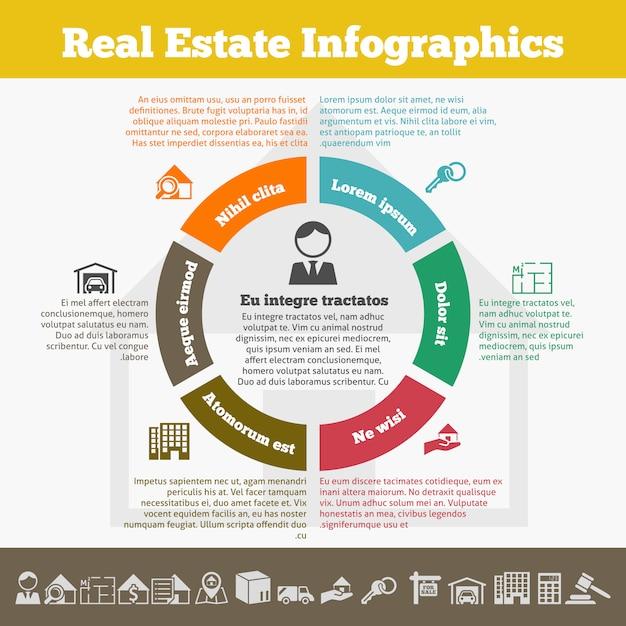 Modèle infographique immobilier Vecteur Premium