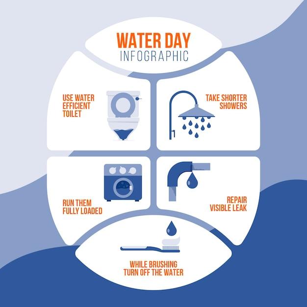 Modèle Infographique De La Journée Mondiale De L'eau Plate Vecteur gratuit