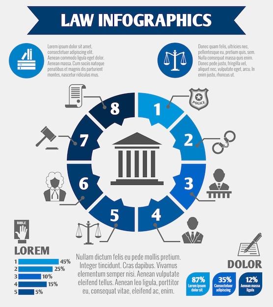 Modèle infographique de loi Vecteur Premium