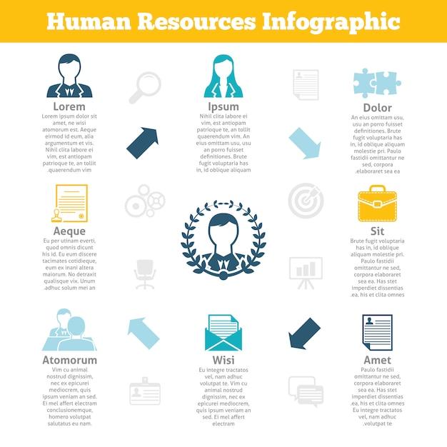 Modèle infographique des ressources humaines Vecteur Premium