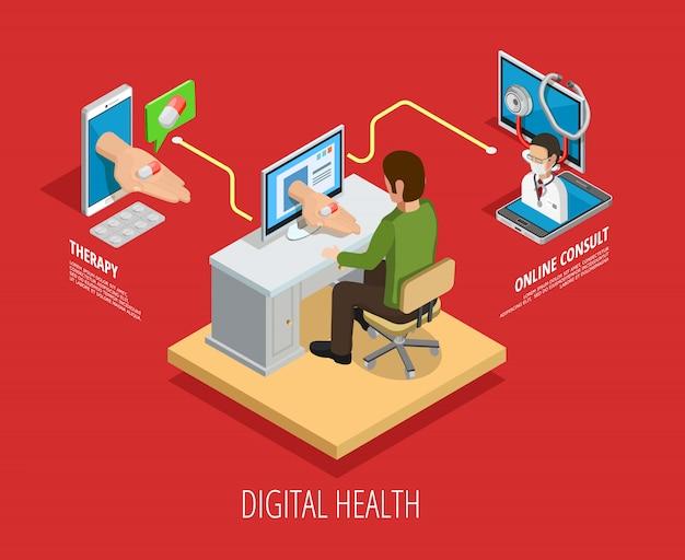 Modèle isométrique de soins médicaux en ligne numérique Vecteur gratuit