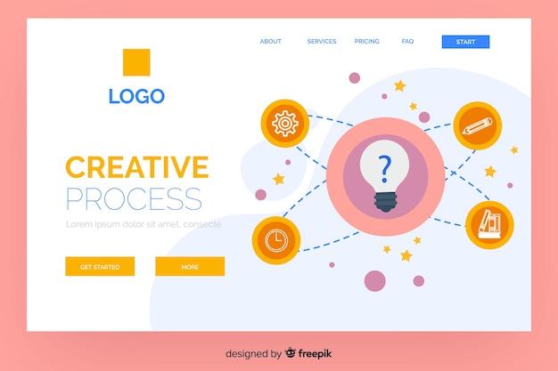 Modèle De Page De Destination Pour Processus Créatif Vecteur gratuit