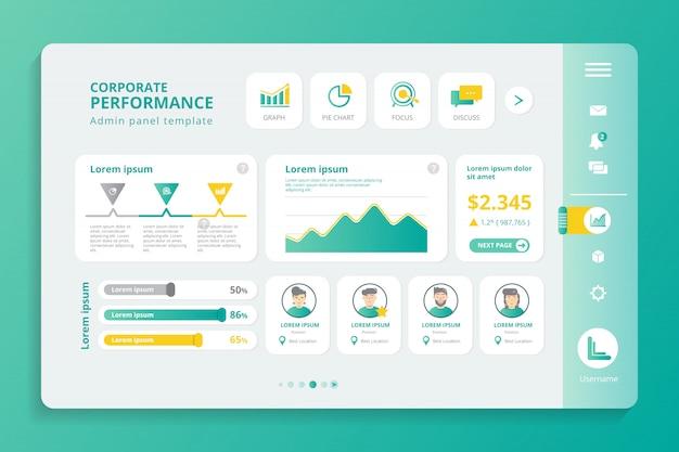 Modèle de panneau de performance d'entreprise pour le panneau d'administration Vecteur Premium