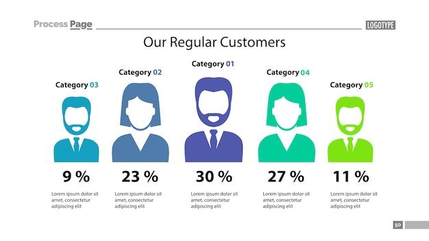 Modèle de pourcentage de pourcentage de comparaison client Vecteur gratuit