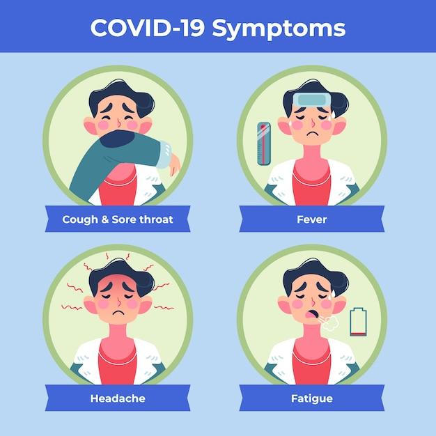 Modèle De Symptômes De Coronavirus Vecteur gratuit
