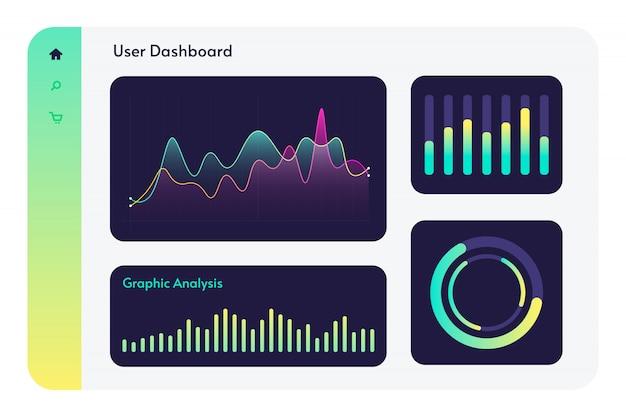 Modèle De Tableau De Bord Utilisateur Avec Graphiques Circulaires, Diagrammes, Barres Statistiques. Vecteur Premium