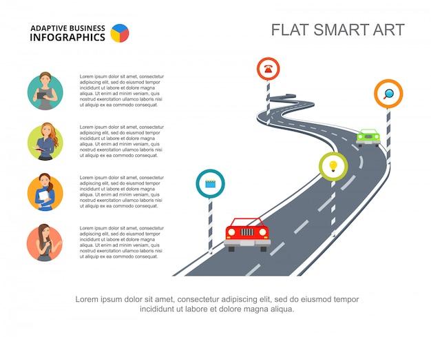 Modèle de tableau de processus de métaphore de signes de route pour la présentation. Vecteur gratuit