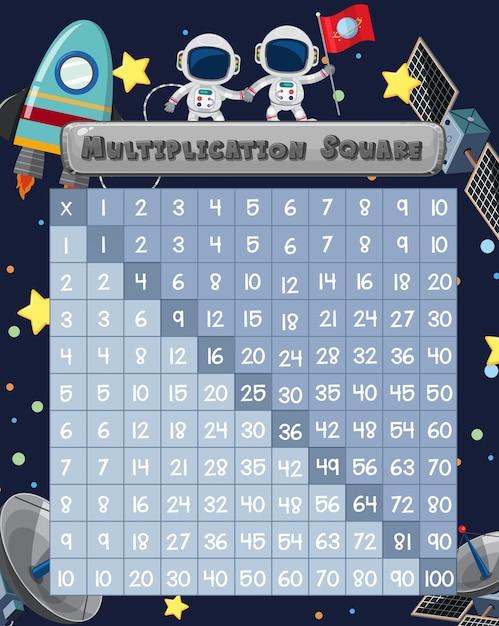 Multiplication Sqaure Avec Espace Astronuats Vecteur Premium