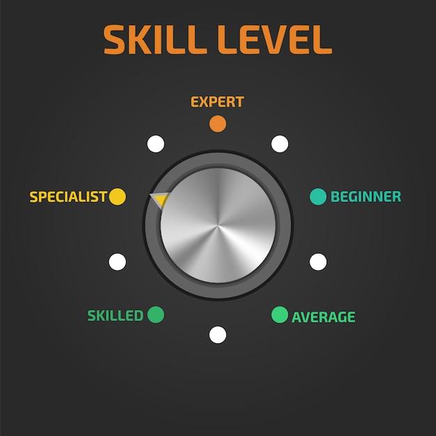 Niveaux de compétence Vecteur Premium