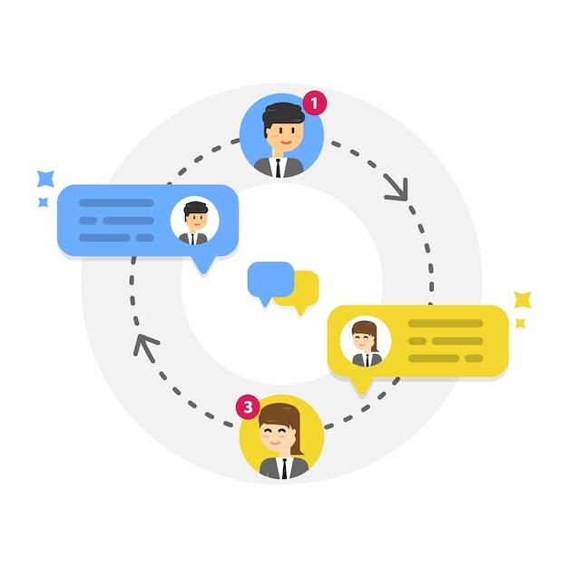 Notification de nouveaux messages de chat, réseau social, actualités, bulles Vecteur Premium