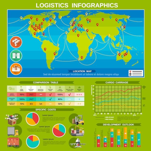 Nouveau tableau de comparaison des coûts de livraison logistique et diagrammes avec carte des lieux de destination Vecteur gratuit