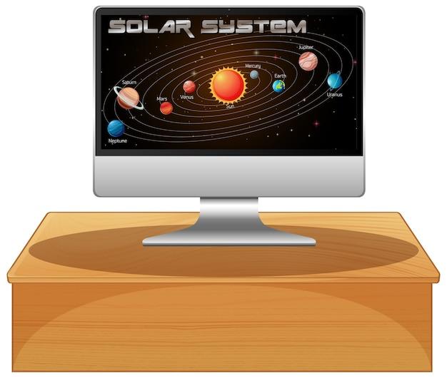 Ordinateur Avec Système Solaire à L'écran Vecteur gratuit