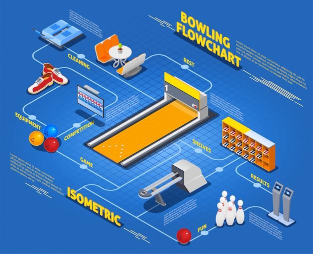 Organigramme isométrique bowling Vecteur gratuit