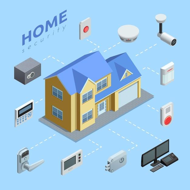 Organigramme isométrique du système de sécurité domestique Vecteur gratuit