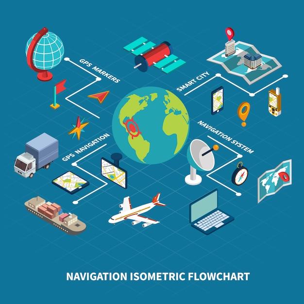 Organigramme Isométrique De Navigation Globale Vecteur gratuit