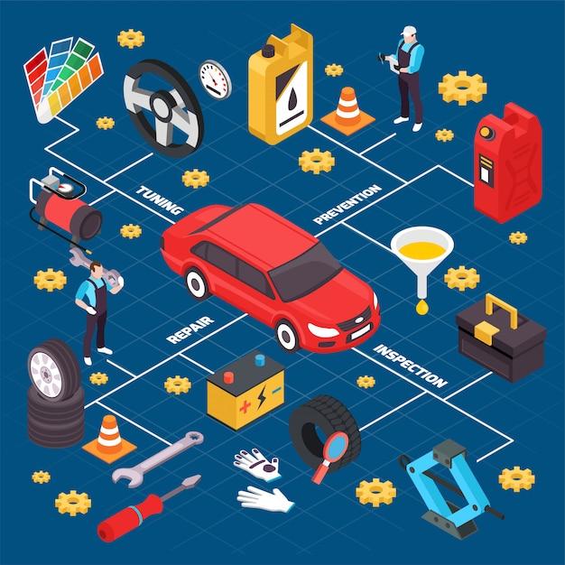 Organigramme isométrique de service de voiture Vecteur gratuit