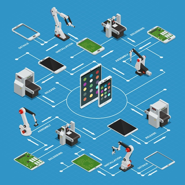 Organigramme isométrique de la sortie du produit dans une usine d'électronique avec installation de détails, assemblage, éléments de montage, illustration vectorielle Vecteur gratuit