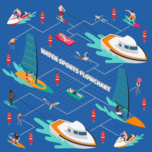 Organigramme de personnes isométrique de sports nautiques Vecteur gratuit